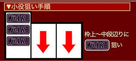 新機種!最新情報2 4機種のボーナス・攻略法・まとめて徹底解説!